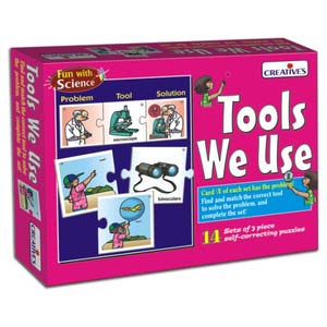 creative tools we use